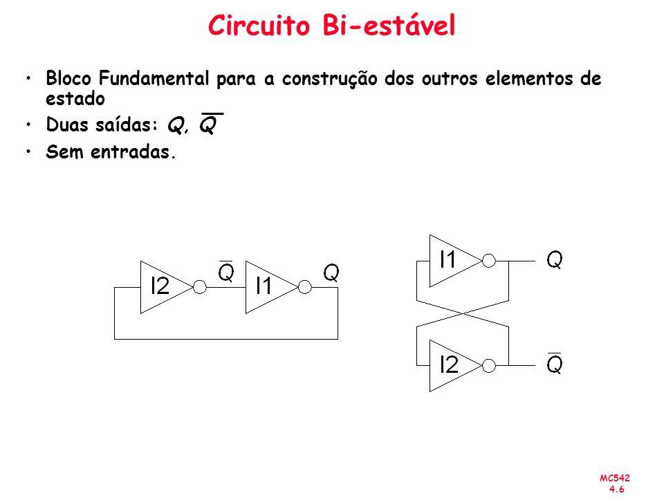 Circuito Bi-estável Bloco Fundamental para a construção dos outros elementos de estado. Duas saídas: Q, Q.