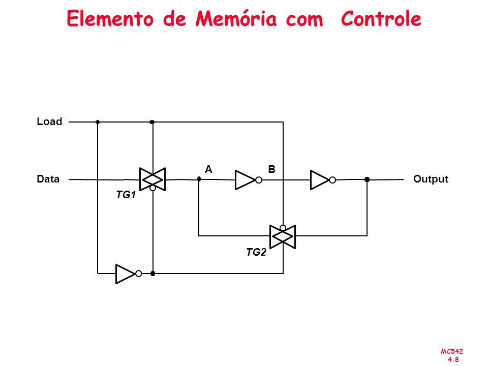 Elemento de Memória com Controle