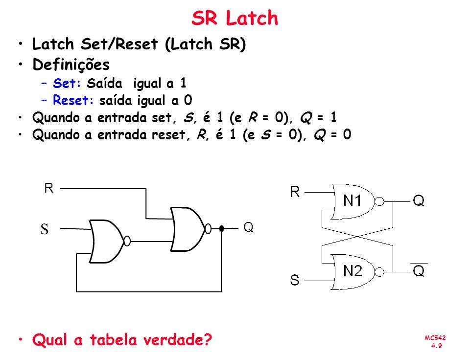 SR Latch Latch Set/Reset (Latch SR) Definições Qual a tabela verdade