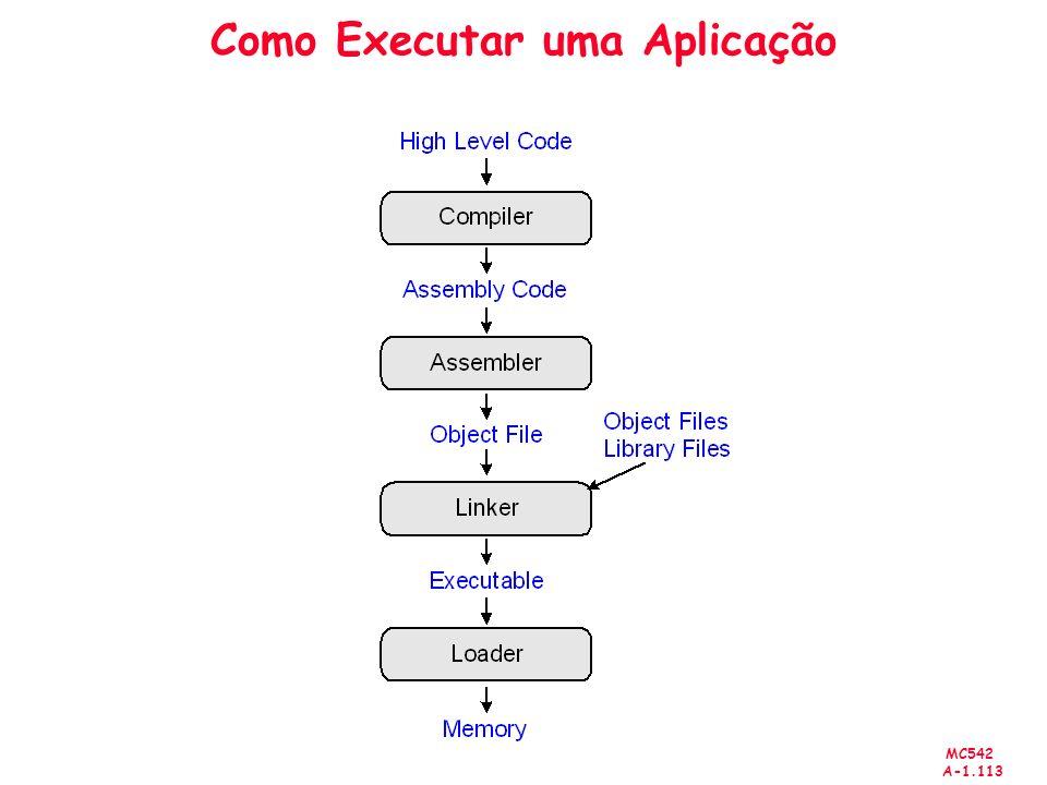 Como Executar uma Aplicação