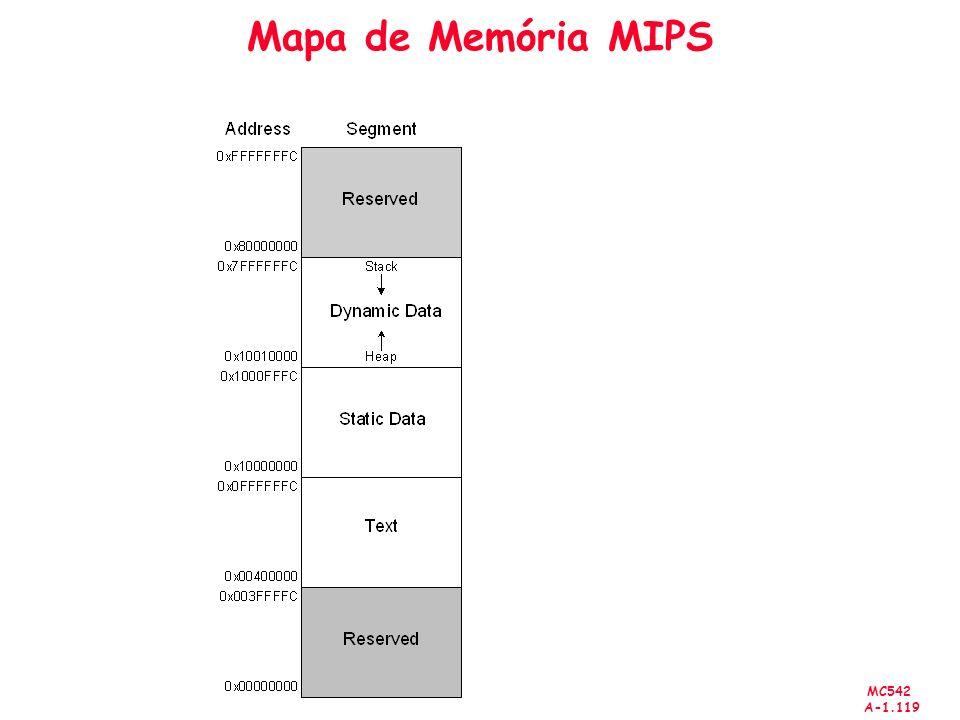 Mapa de Memória MIPS