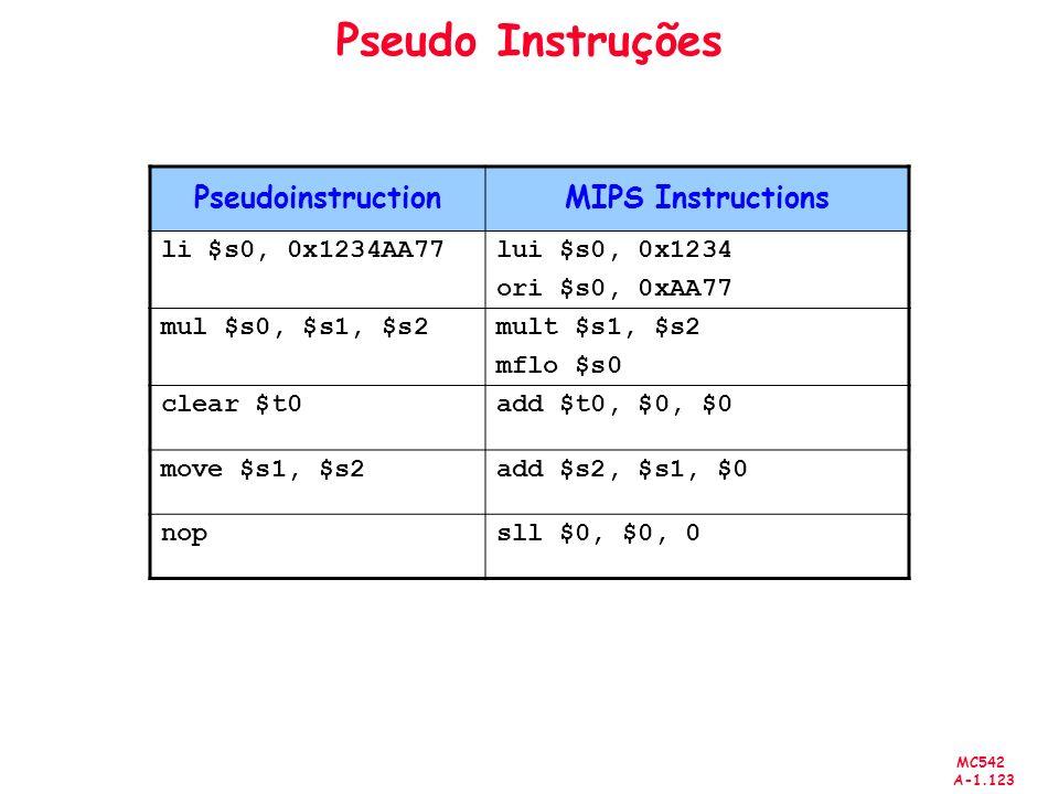 Pseudo Instruções Pseudoinstruction MIPS Instructions