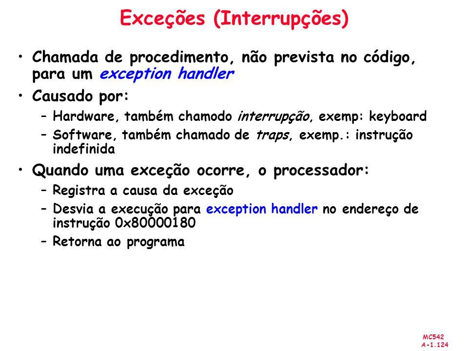 Exceções (Interrupções)