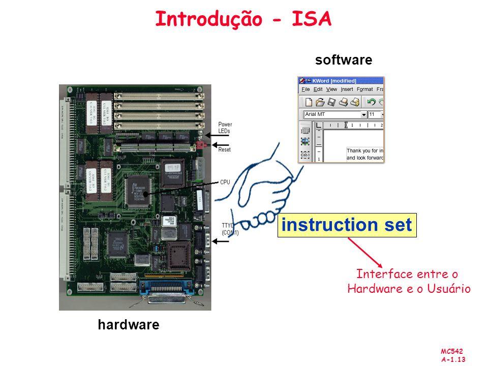 Introdução - ISA instruction set software hardware Interface entre o