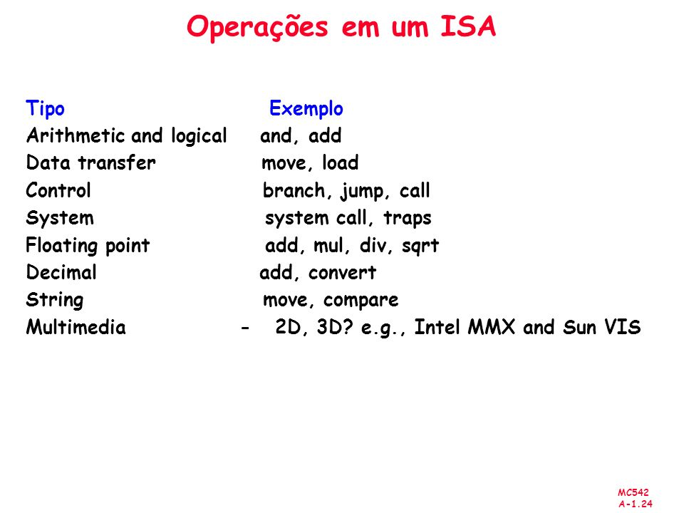 Operações em um ISA Tipo Exemplo Arithmetic and logical ­ and, add