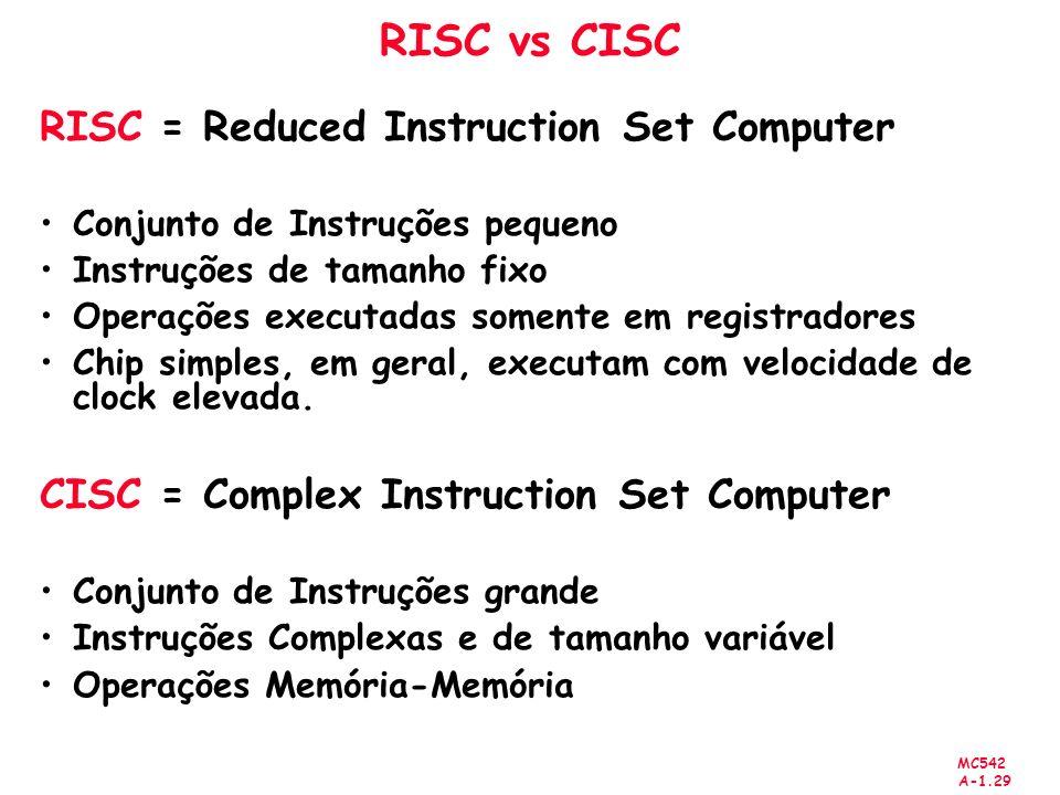 RISC vs CISC RISC = Reduced Instruction Set Computer