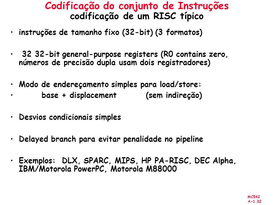 Codificação do conjunto de Instruções codificação de um RISC típico