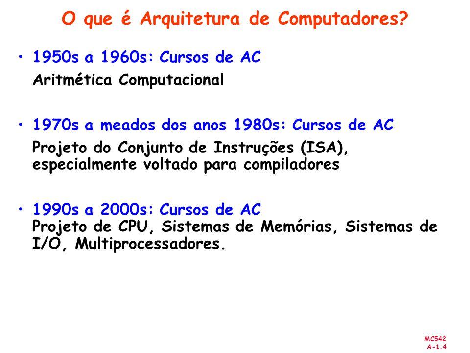 O que é Arquitetura de Computadores