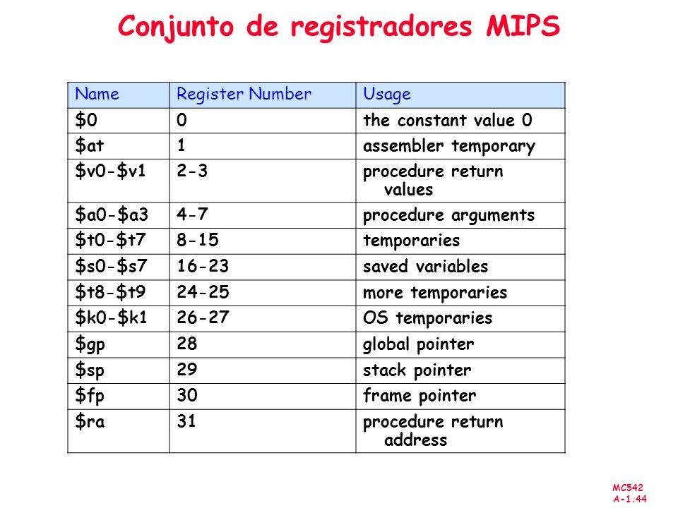 Conjunto de registradores MIPS