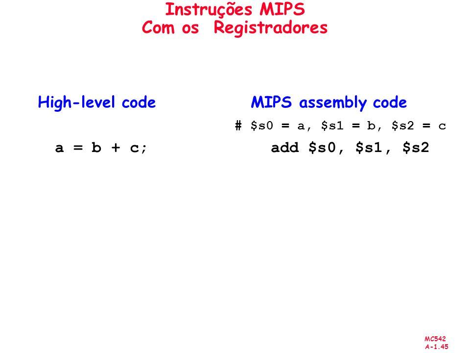 Instruções MIPS Com os Registradores