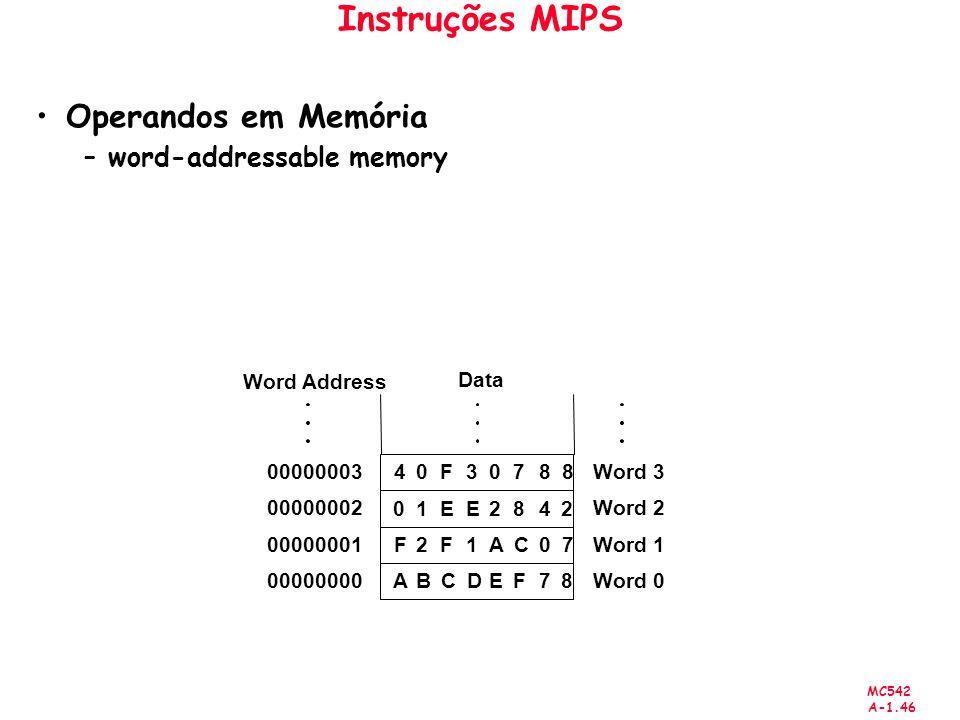 Instruções MIPS Operandos em Memória word-addressable memory Data