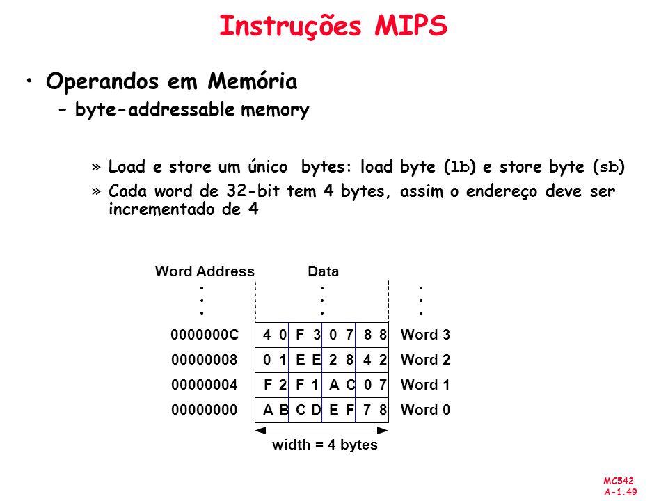 Instruções MIPS Operandos em Memória byte-addressable memory