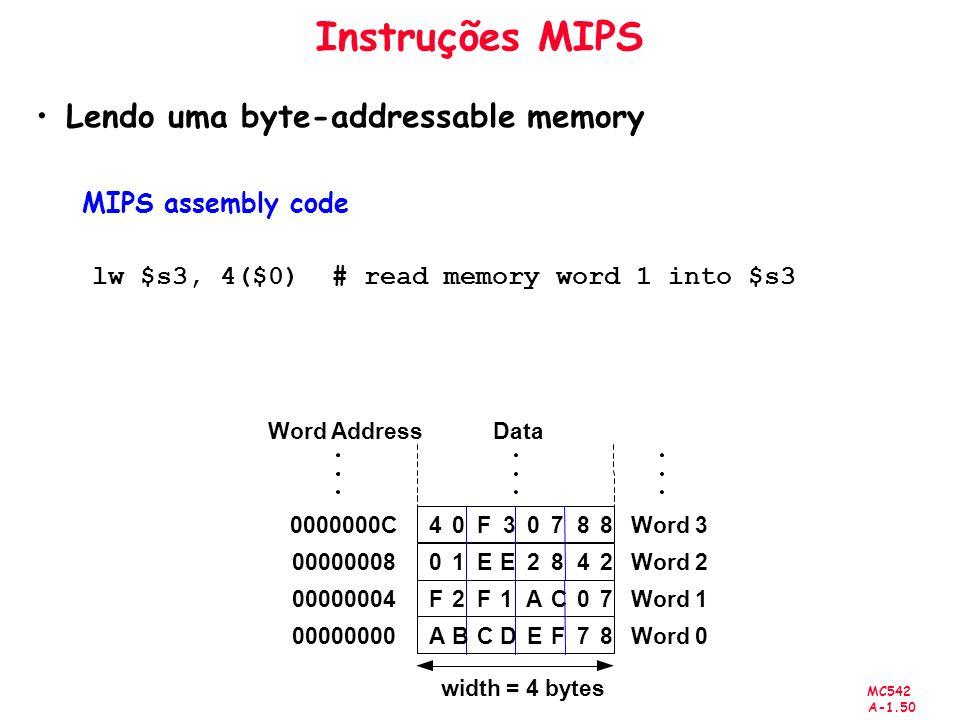 Instruções MIPS Lendo uma byte-addressable memory MIPS assembly code