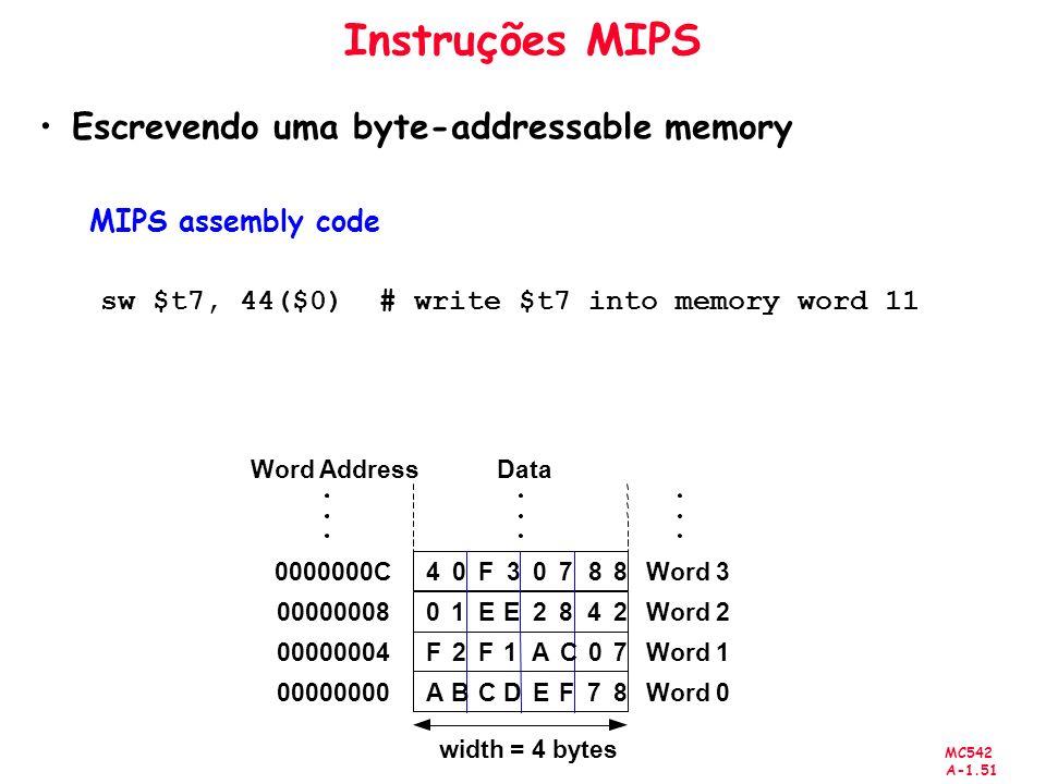Instruções MIPS Escrevendo uma byte-addressable memory