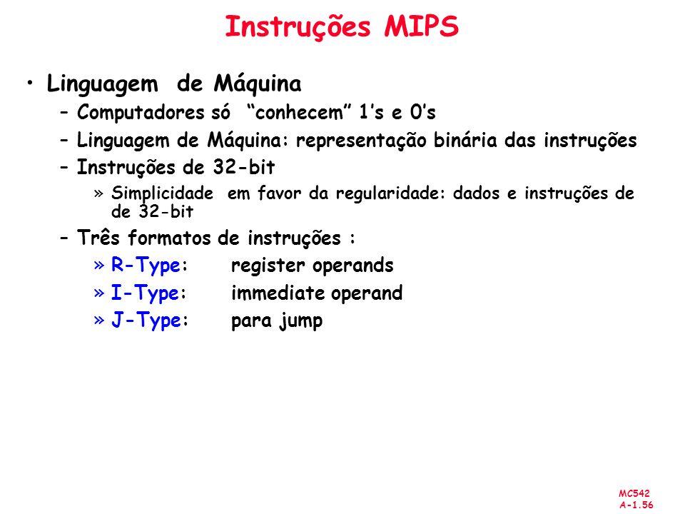 Instruções MIPS Linguagem de Máquina