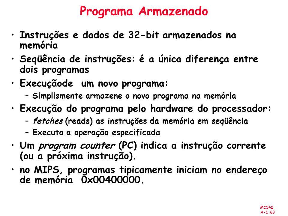 Programa Armazenado Instruções e dados de 32-bit armazenados na memória. Seqüência de instruções: é a única diferença entre dois programas.