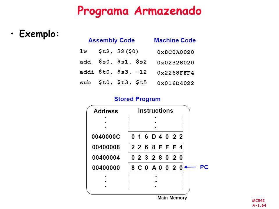 Programa Armazenado Exemplo: addi $t0, $s3, -12 Machine Code