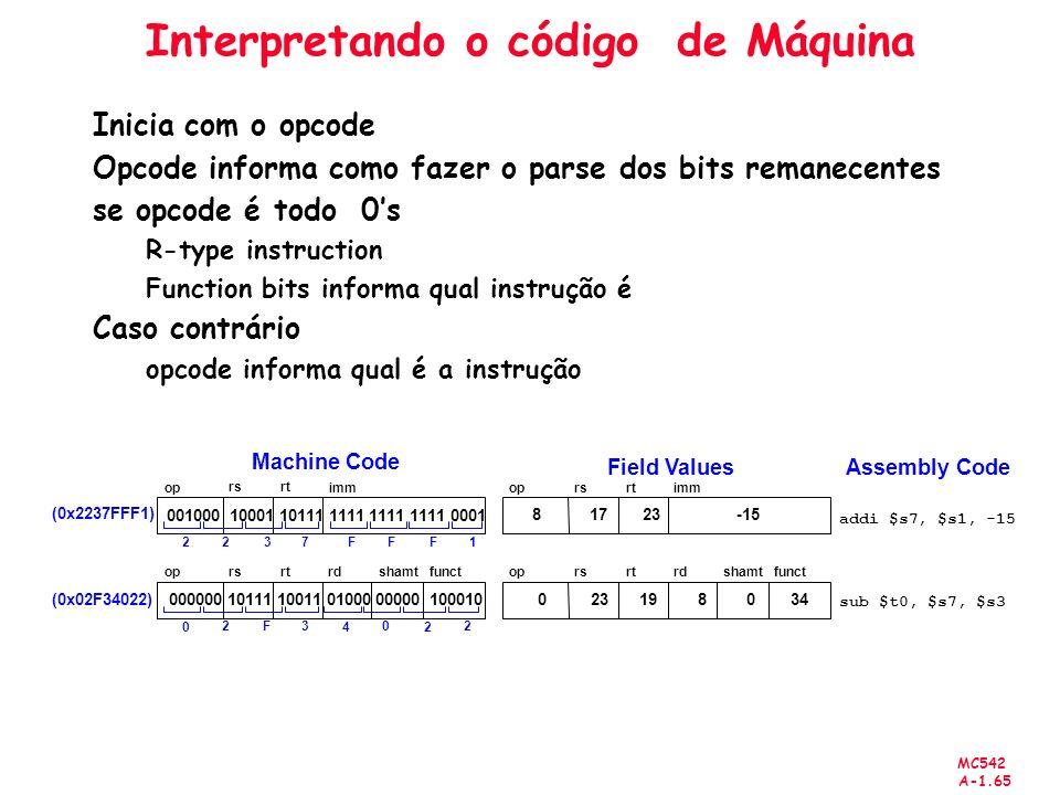 Interpretando o código de Máquina