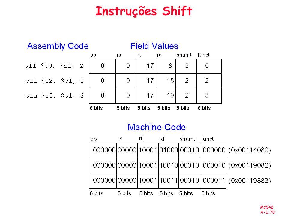 Instruções Shift