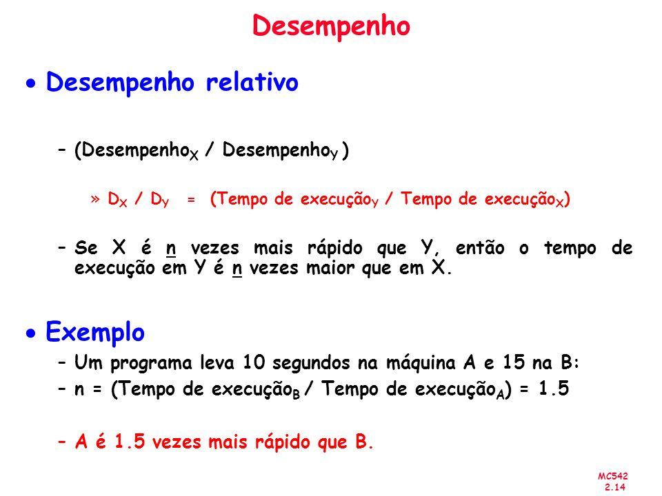 Desempenho Desempenho relativo Exemplo (DesempenhoX / DesempenhoY )