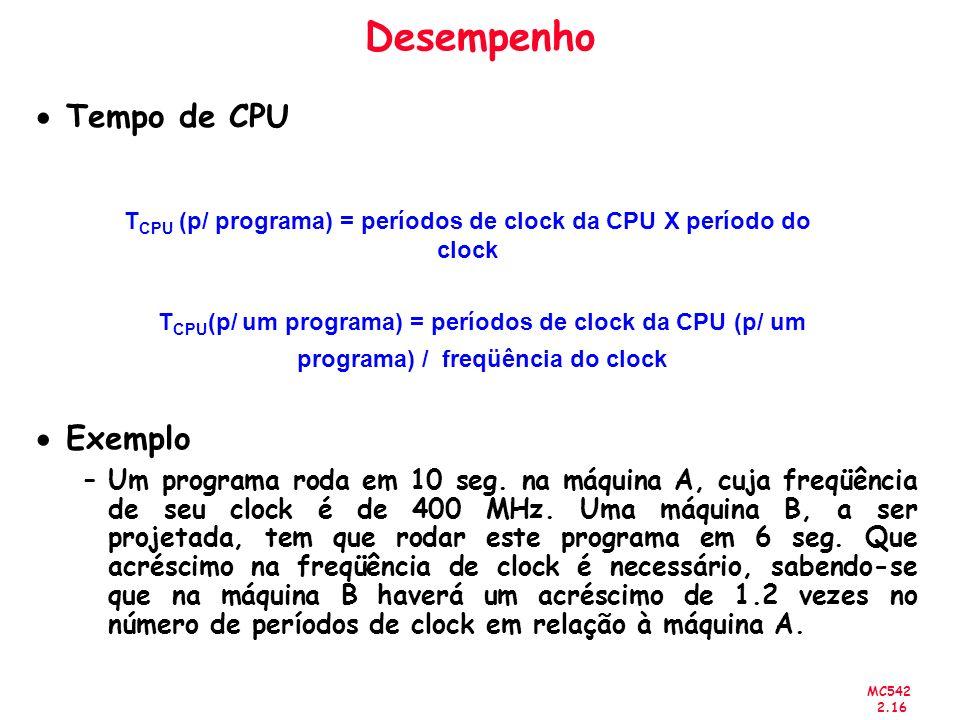 TCPU (p/ programa) = períodos de clock da CPU X período do clock
