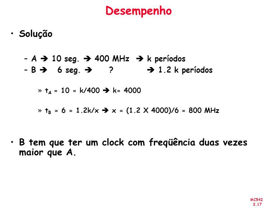 Desempenho Solução. A  10 seg.  400 MHz  k períodos. B  6 seg.   1.2 k períodos.