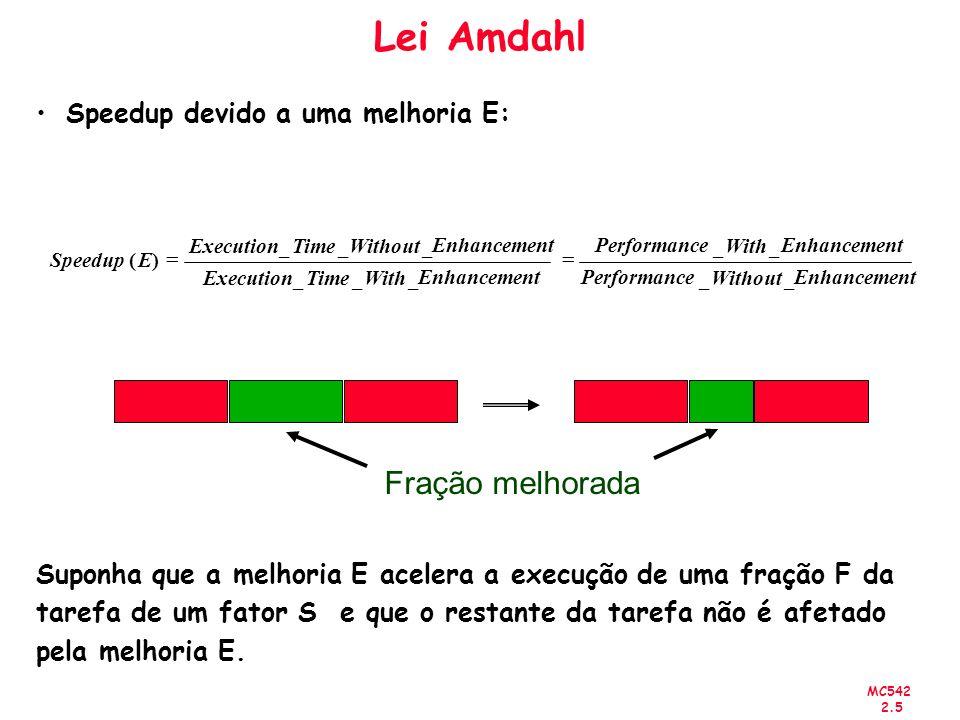Lei Amdahl Fração melhorada Speedup devido a uma melhoria E: