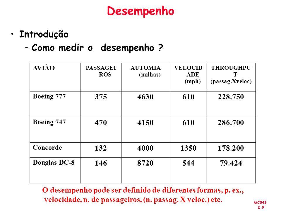 Desempenho Introdução Como medir o desempenho 375 4630 610 228.750