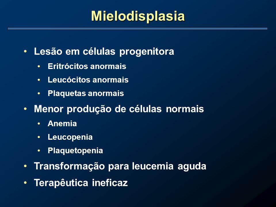 Mielodisplasia Lesão em células progenitora