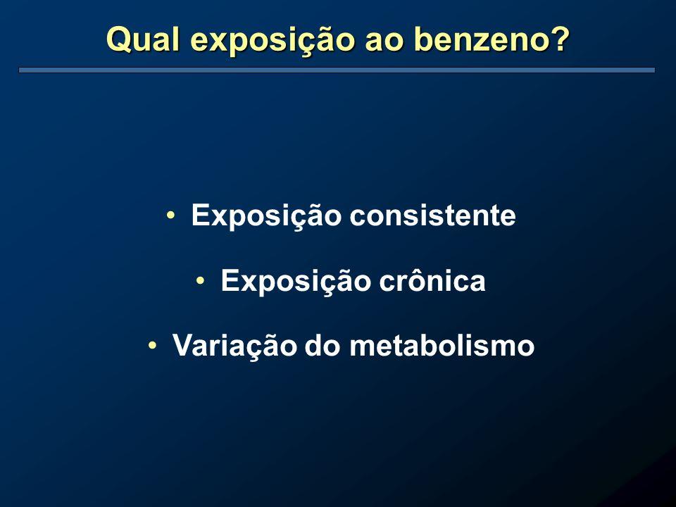 Qual exposição ao benzeno