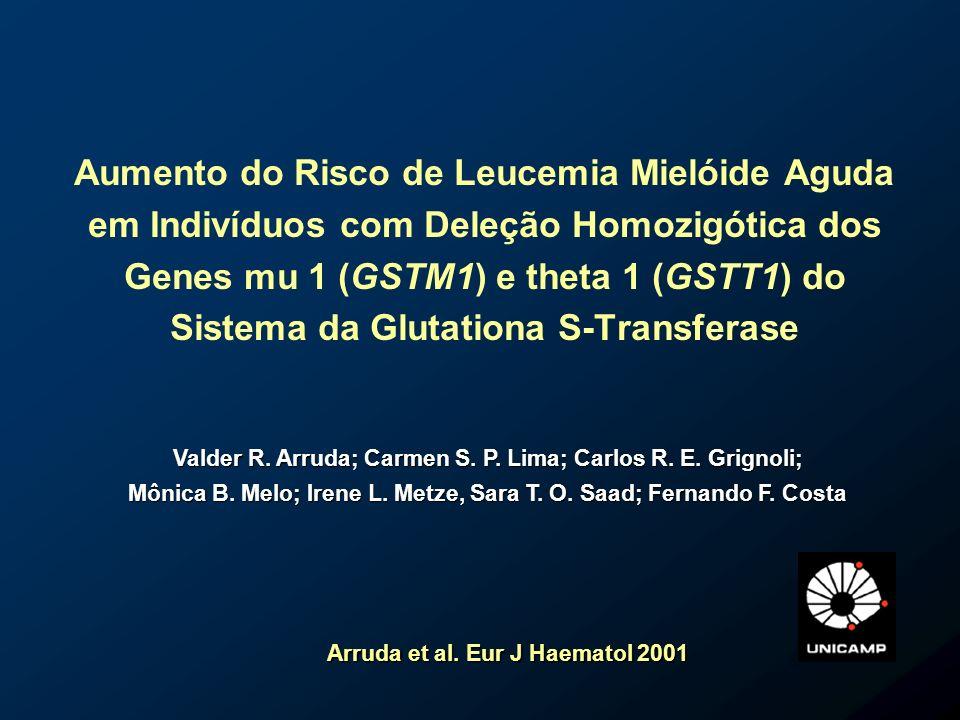 Aumento do Risco de Leucemia Mielóide Aguda em Indivíduos com Deleção Homozigótica dos Genes mu 1 (GSTM1) e theta 1 (GSTT1) do Sistema da Glutationa S-Transferase