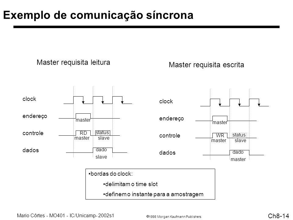 Exemplo de comunicação síncrona