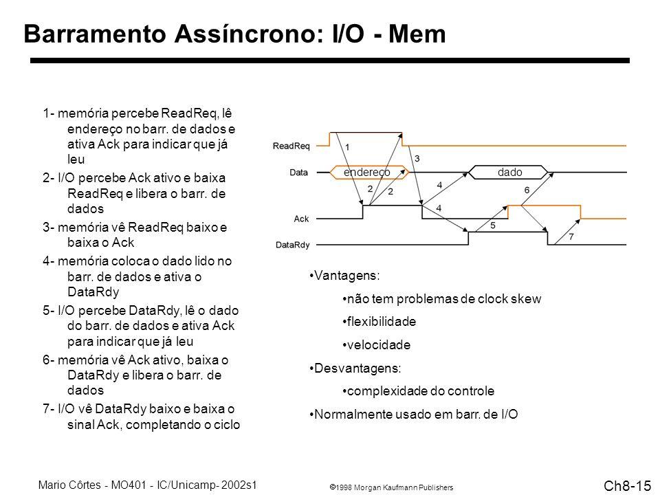 Barramento Assíncrono: I/O - Mem