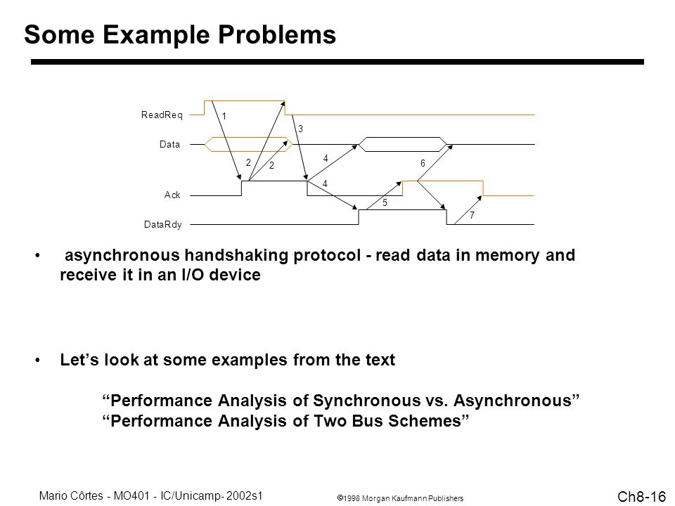 Some Example Problems asynchronous handshaking protocol - read data in memory and receive it in an I/O device.