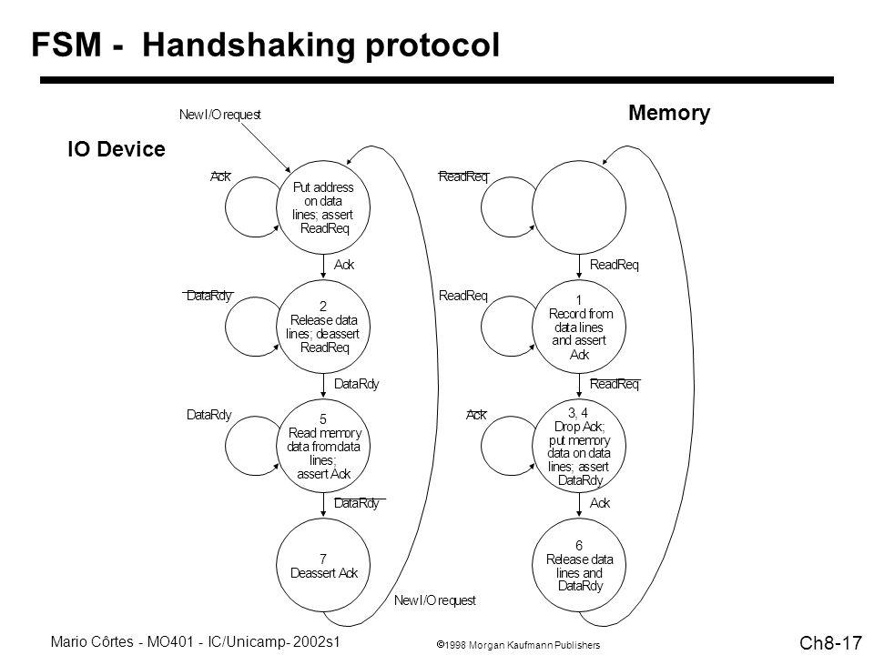 FSM - Handshaking protocol