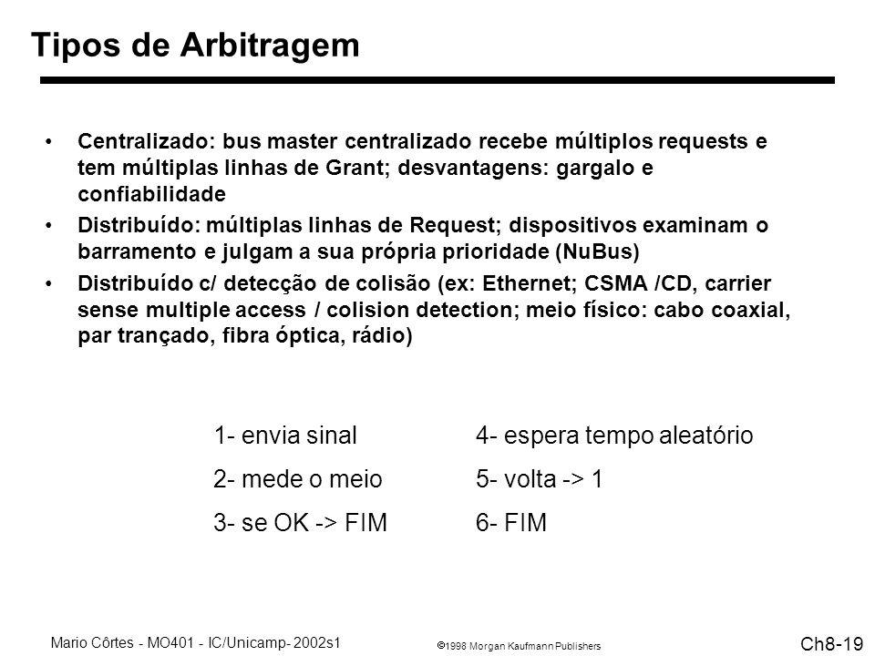 Tipos de Arbitragem 1- envia sinal 2- mede o meio 3- se OK -> FIM