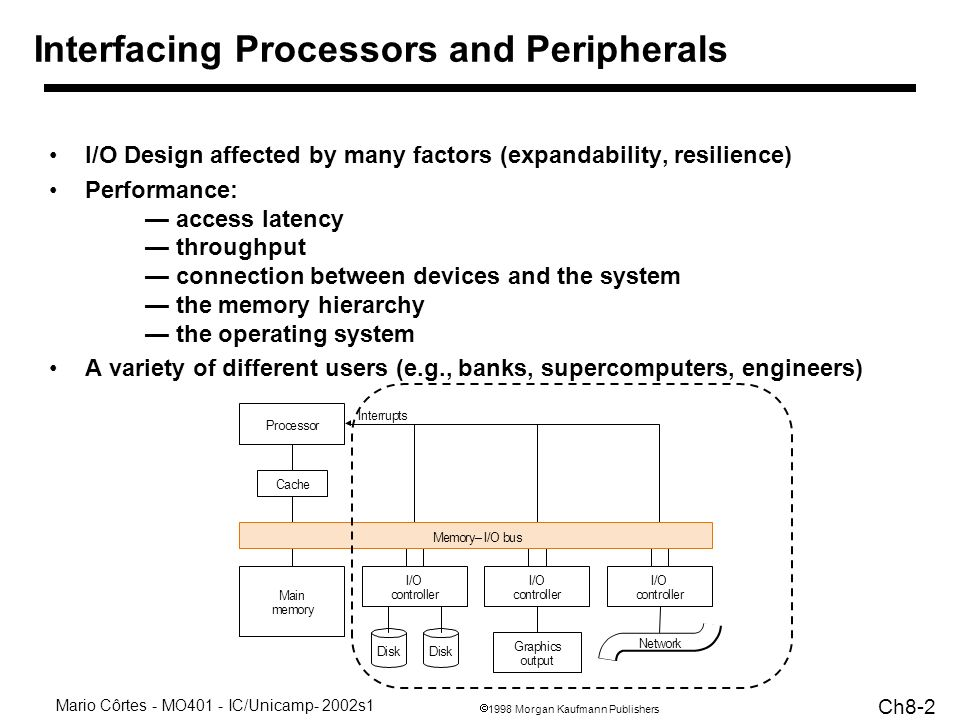 Interfacing Processors and Peripherals