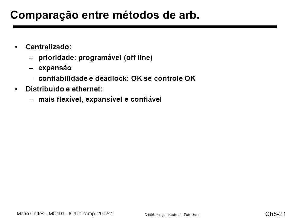 Comparação entre métodos de arb.