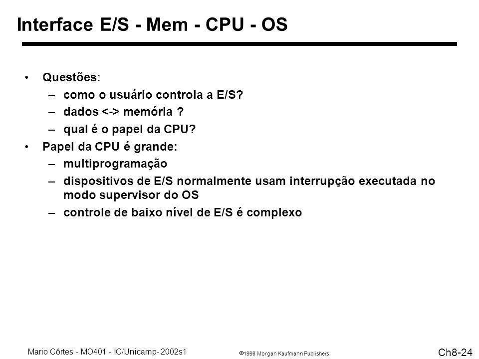 Interface E/S - Mem - CPU - OS