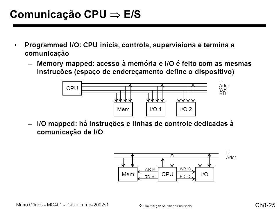 Comunicação CPU  E/S Programmed I/O: CPU inicia, controla, supervisiona e termina a comunicação.