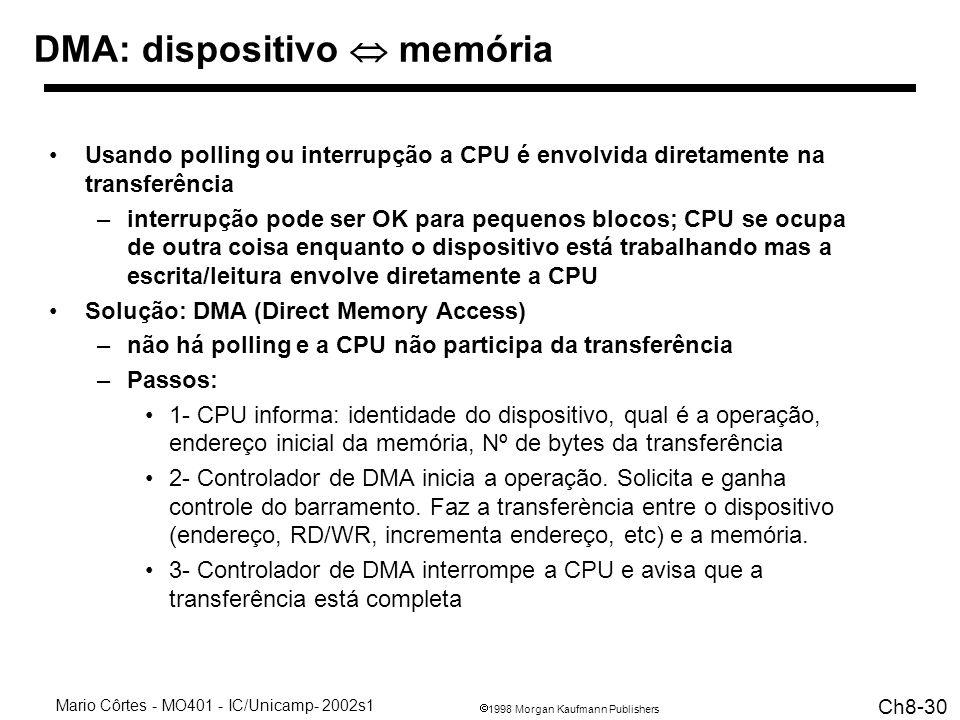 DMA: dispositivo  memória