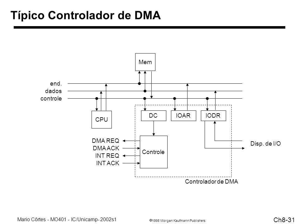 Típico Controlador de DMA