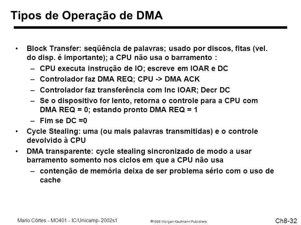 Tipos de Operação de DMA