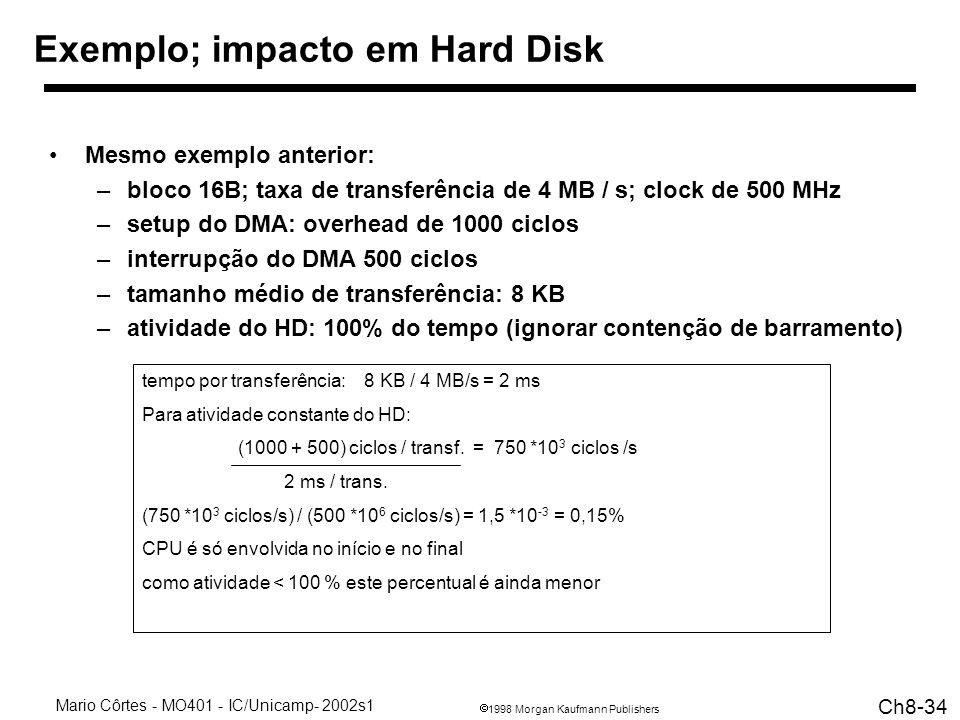 Exemplo; impacto em Hard Disk