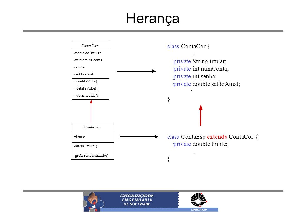 Herança class ContaCor { : private String titular;