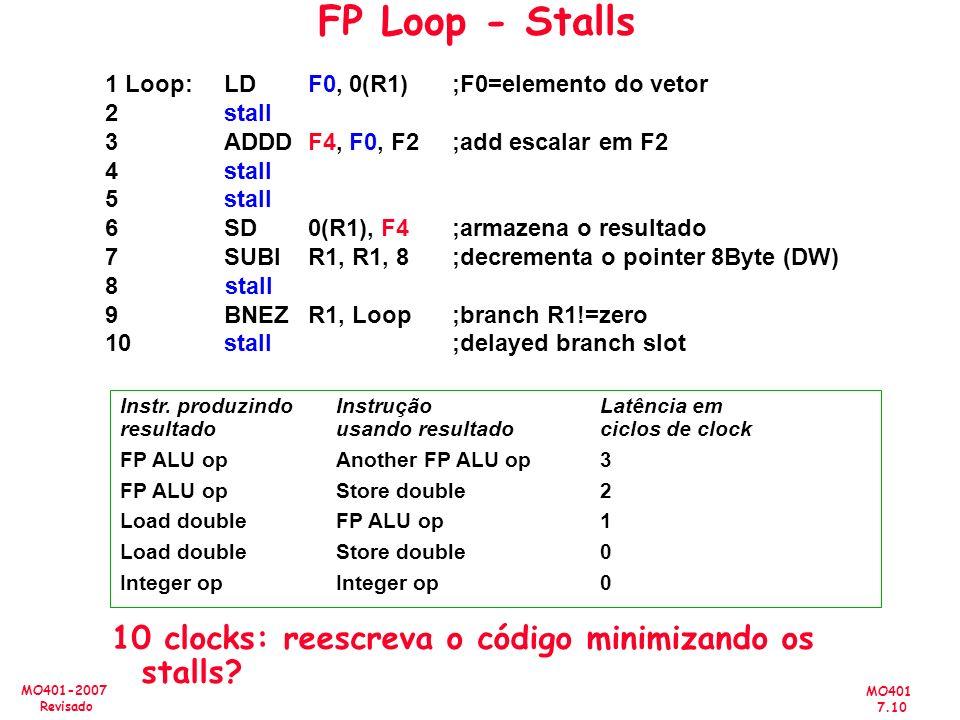 FP Loop - Stalls 10 clocks: reescreva o código minimizando os stalls