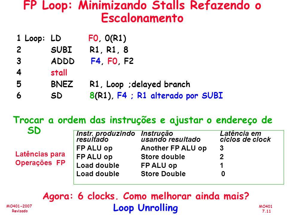 FP Loop: Minimizando Stalls Refazendo o Escalonamento