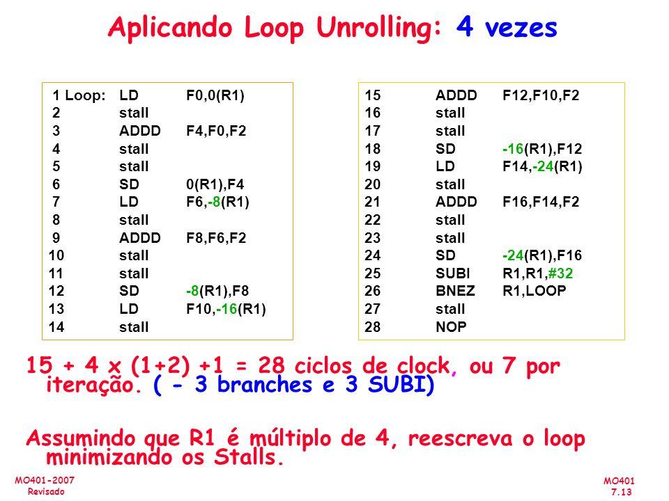 Aplicando Loop Unrolling: 4 vezes