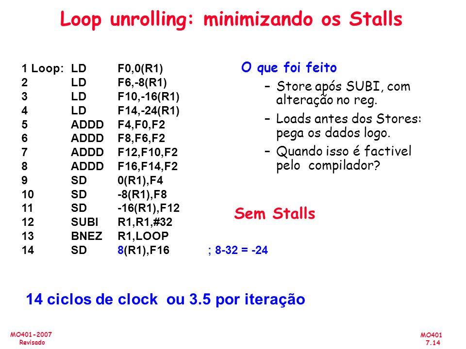 Loop unrolling: minimizando os Stalls