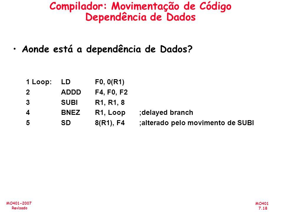 Compilador: Movimentação de Código Dependência de Dados